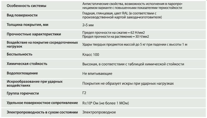 table_ankoflor_u